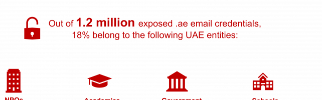 Exposing the UAE's Underground Digital Dangers: The Attack Surface of One of the Most Digitally Advanced Countries in the Arab World